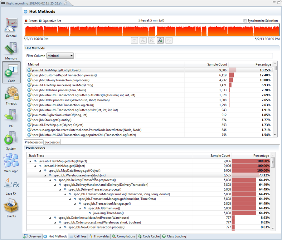 Low Overhead Method Profiling with Java Mission Control